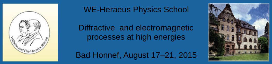 Diffractive and electromagnetic processes at high energies