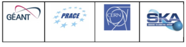 PRACE-CERN-GÉANT-SKAO kick-off workshop on High Performance Computing